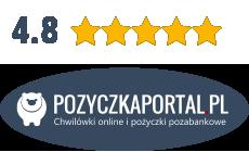 Ratka.pl - opinie o pożyczce