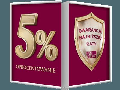 Gwarancja najniższej Raty kredytu gotówkowego w Alior bank