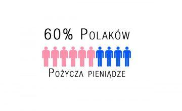 60% Polaków pożycza pieniądze