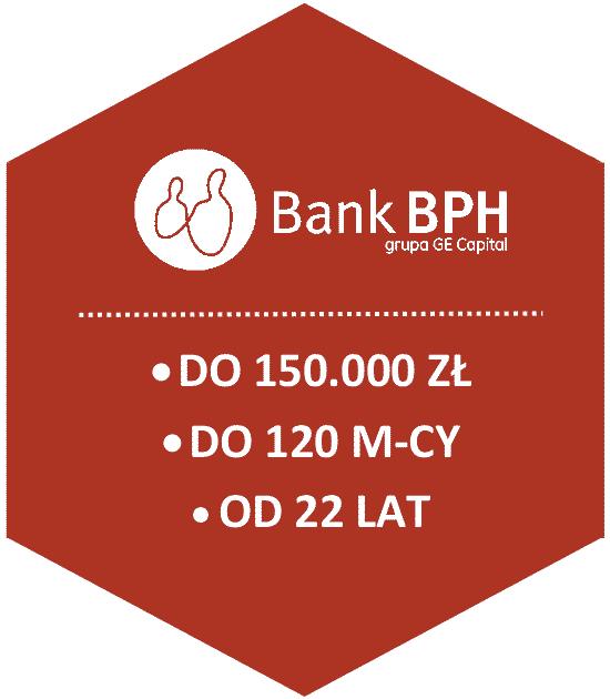Kredyt gotówkowy w Banku BPH