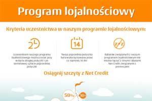 Program lojalnościowy w Net Credit