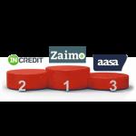 Ranking pożyczek na raty - lipiec 2015