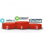 Ranking pożyczek na raty - sierpień 2015