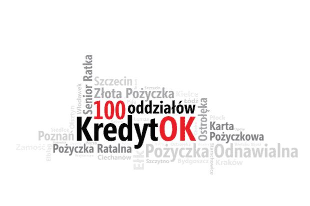 Setny oddział KredytOk