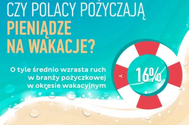 Czy Polacy pożyczają pieniądze na wakacje