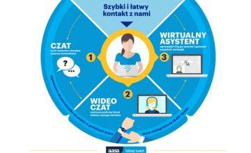 Wirtualny asystent i chat video w Aasa Polska