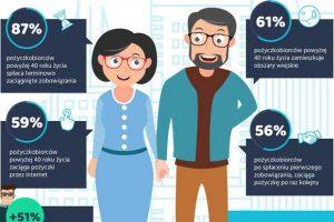 Polacy po 40 roku życia są idealnymi klientami firm pożyczkowych