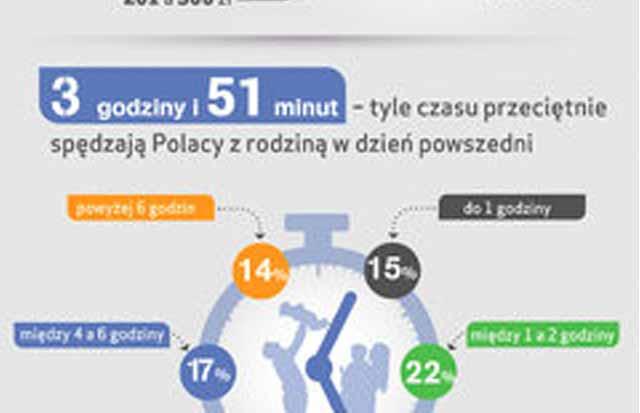 Badanie Finanse Polaków na zlecenie Providenta - ile potrzeba na założenie firmy?