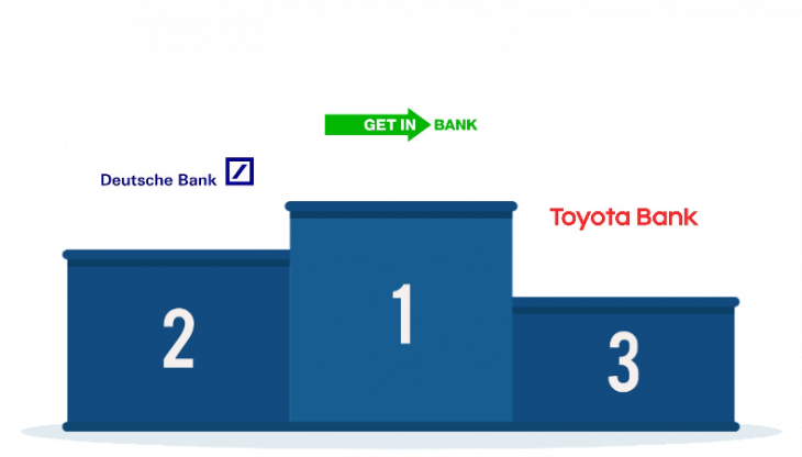cec286c1638160 Ranking kont bankowych za 0 zł. Nie każde konto osobiste jest darmowe,  czasami rachunek bankowy może nas słono kosztować. Sprawdź ranking darmowych  kont ...